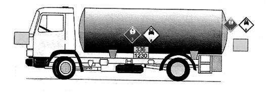 Pojazd przewożący jeden towar niebezpieczny w cysternie - przykład oznakowania (nr 1)
