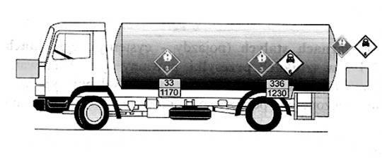 Pojazd przewożący dwa różne towary niebezpieczne w cysternie wielokomorowej - przykład oznakowania