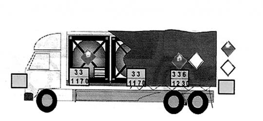 Pojazd przewożący różne materiały niebezpieczne w cysternach przenośnych, których oznakowanie nie jest widoczne z zewnątrz przewożącego je pojazdu - przykład oznakowania